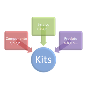 kits-componentes